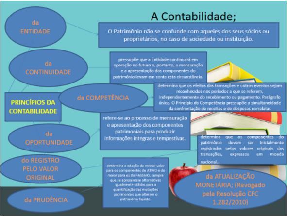 01 Rotinas Contábeis
